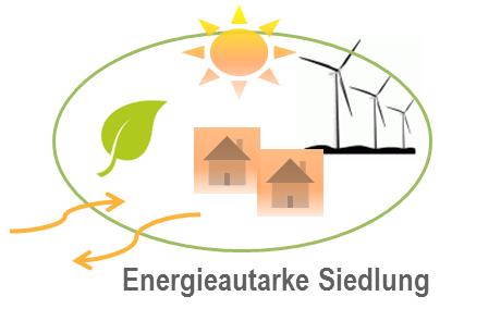 Logo Energieautarke Siedlung