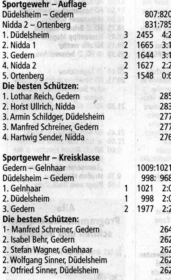 KA Ergebnis Sportgewehr Auflage und Kreisklasse