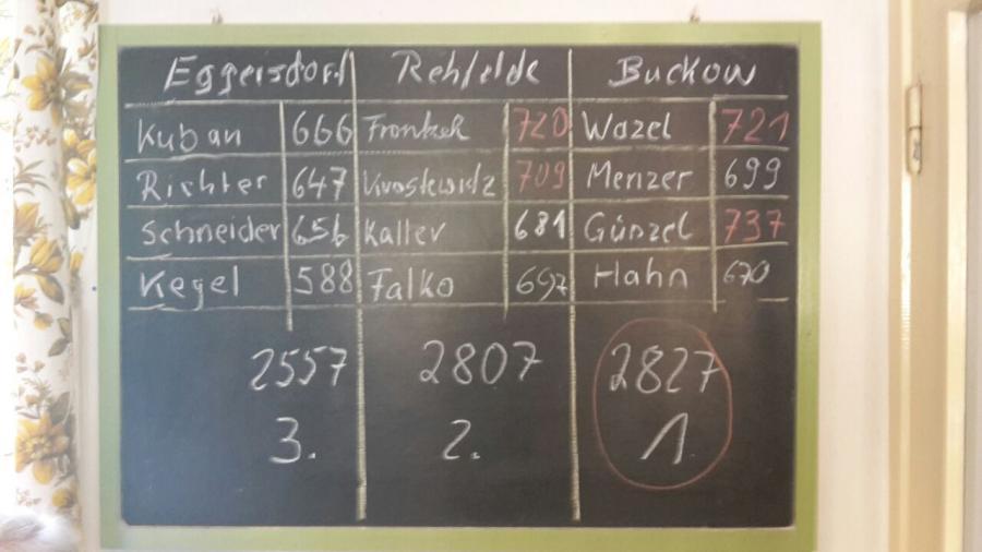 Ergebnisse Rosenpokal