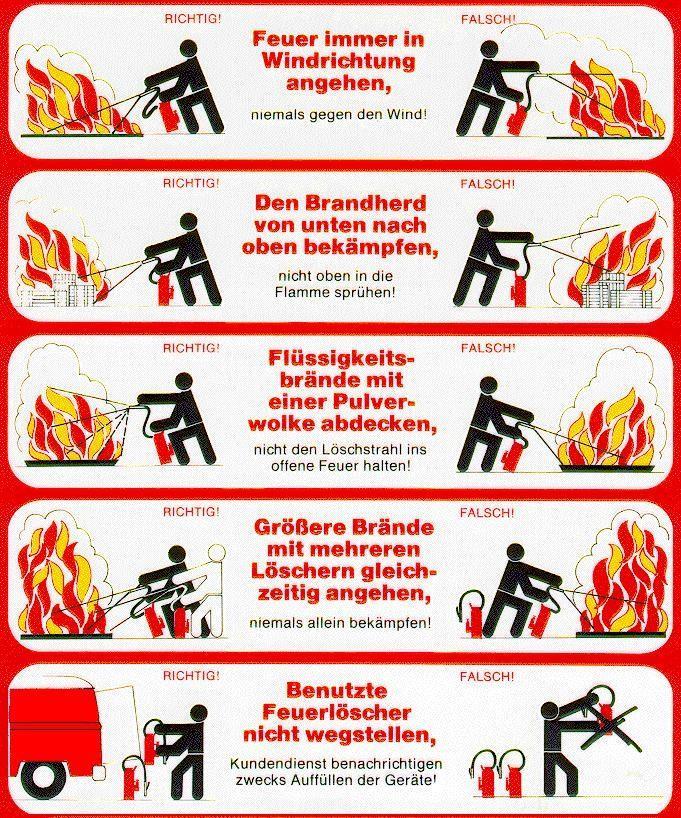 Feuerlöscher 2