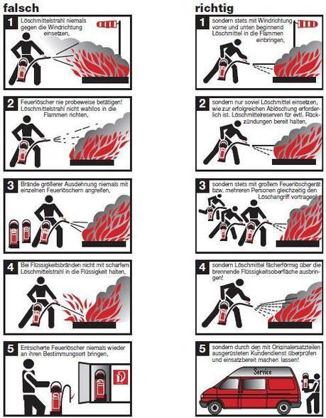 Feuerwehrlöscher