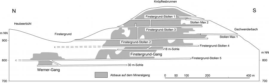 Seigerriss Bergwerk Finstergrund