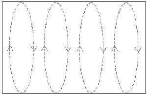 Vergleich der Wärmesysteme. Fußbodenheizung (Konvektion mit hoher Luftzirkulation).
