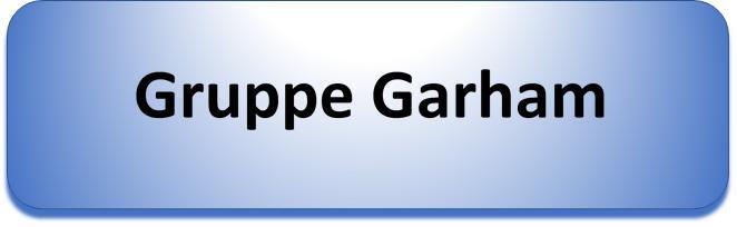 Gruppe Garham