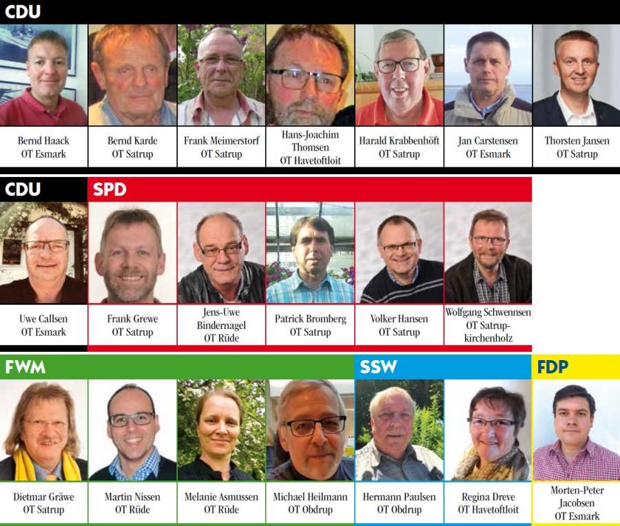 Mitglieder der Gemeindevertretung (Stand Juli 2018)