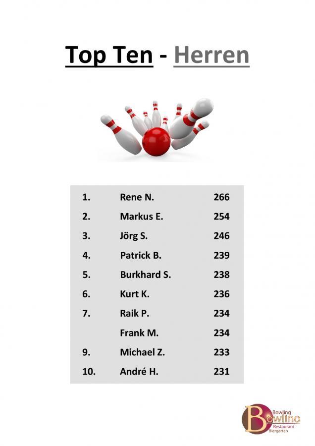 Top Ten Herren