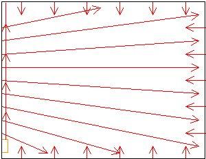 Vergleich der Wärmesysteme. Heizleisten (Strahlungswärme mit minimalster Luftzirkulation). Biologisch gesunde Strahlungswärme in allen Raumbereichen.