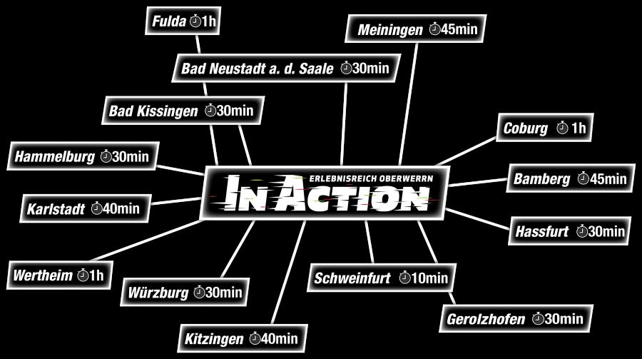 inAction Anfahrt von Würzburg, Schweinfurt, Bamberg, Coburg, Leipzig, Berlin, Erfurt, Hannover, Kassel, Fulda, Dortmund, Köln, Frankfurt, Aschaffenburg, Stuttgart, Ulm, Nürnberg, München