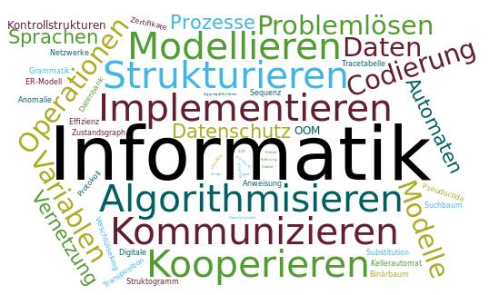 Informatik2