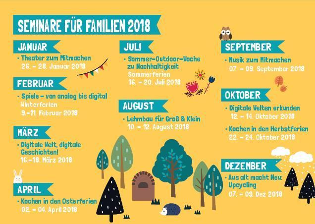 Jahresprogramm für Familien 2018