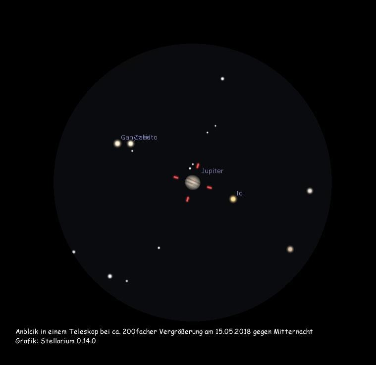 Jupiter im Mai 2018