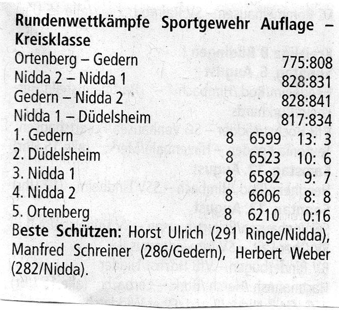 Rundenwettkampf KK-Sportgewehr Auflage 2017