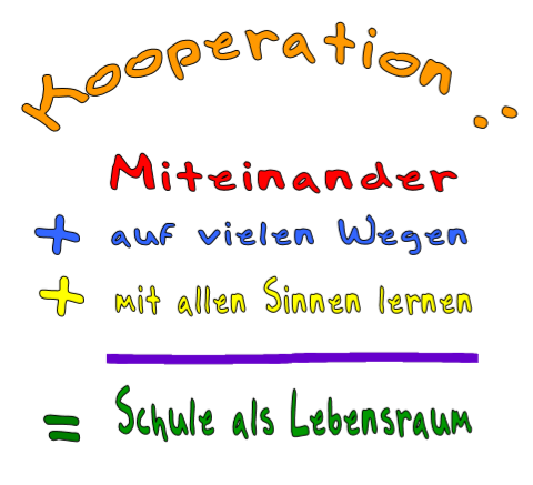 Kooperationsrechner