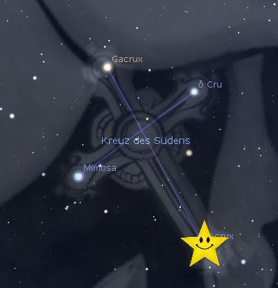 Sternbild Kreuz des Südens