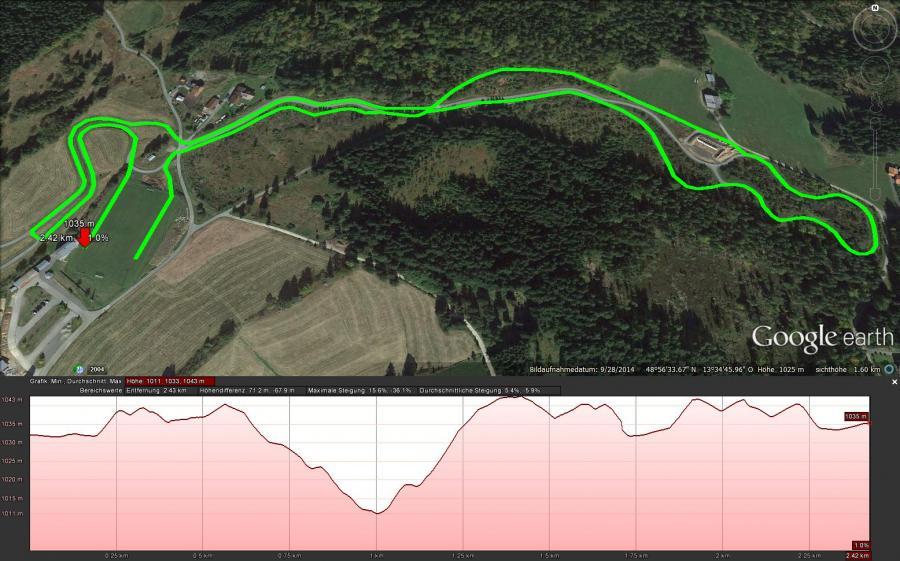 Steckenplan Staffellauf 2 und 2,5km
