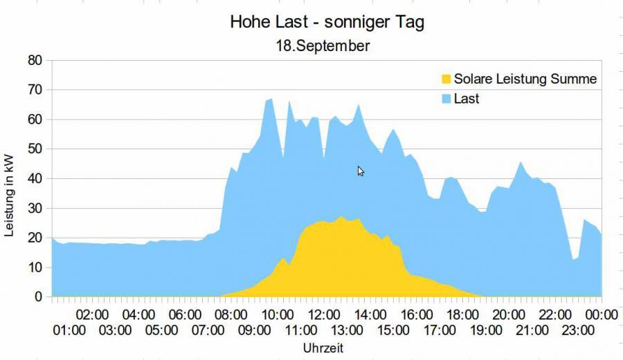 Last_Solar 1809