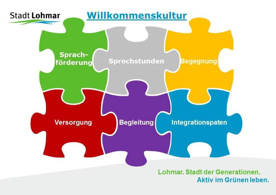 Logo Willkomenskultur Lohmar