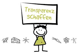 Transparenz schaffen – von der Ladentheke bis zum Erzeuger