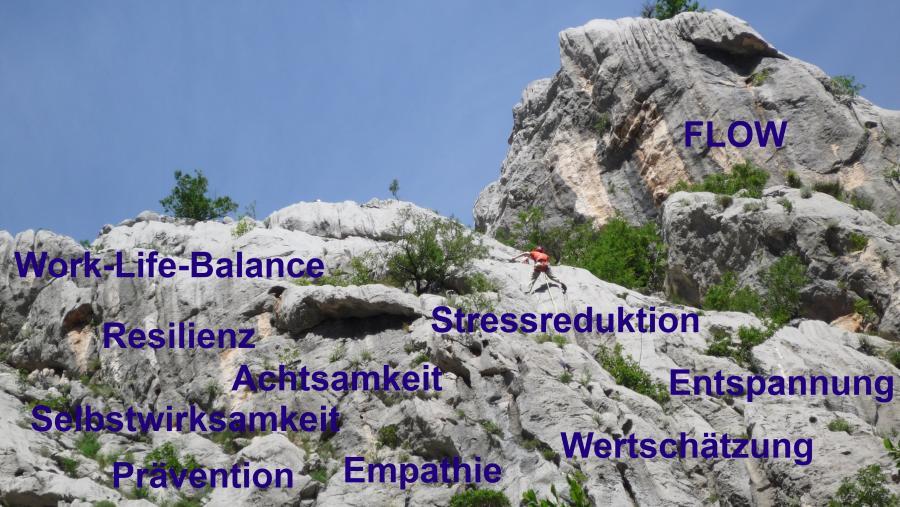 Methoden Bergsteiger