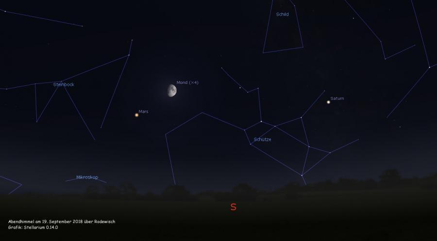 Schulsternwarte Und Planetarium Mond Und Mars Begegnen Sich Am 19