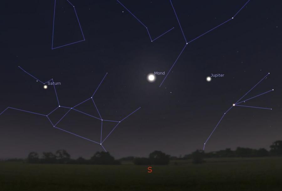 Mond begegnet Jupiter am 09.08.2019