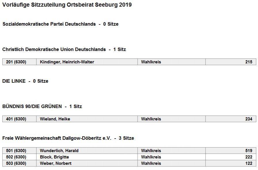 Namen Seeburg