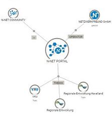 Netzwerkfreund-Net223x245