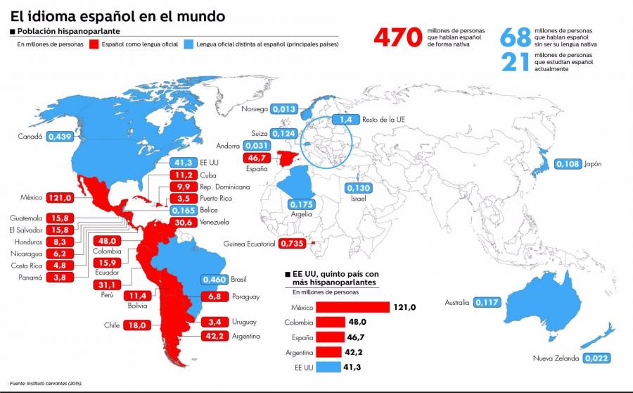 Karte hispanohablantes
