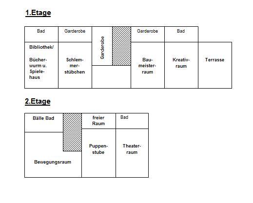 Raumverteilung Haus 1