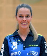 Polina Trifonova