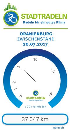 Radelmeter mit Stand vom 20.07.2017
