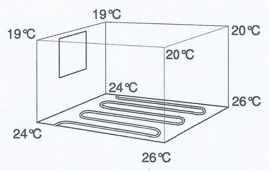 Wärmesystem Fußbodenheizung