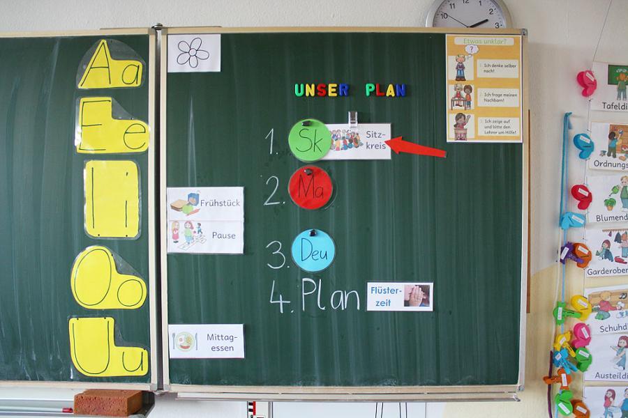 Klassenraum Klasse 1
