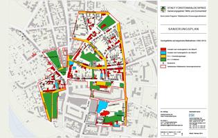 Sanierungsplan 1992–2014