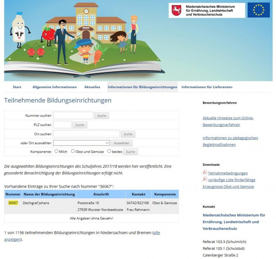 Schulobstprogramm_Teilnehmer_GSDorum_1718