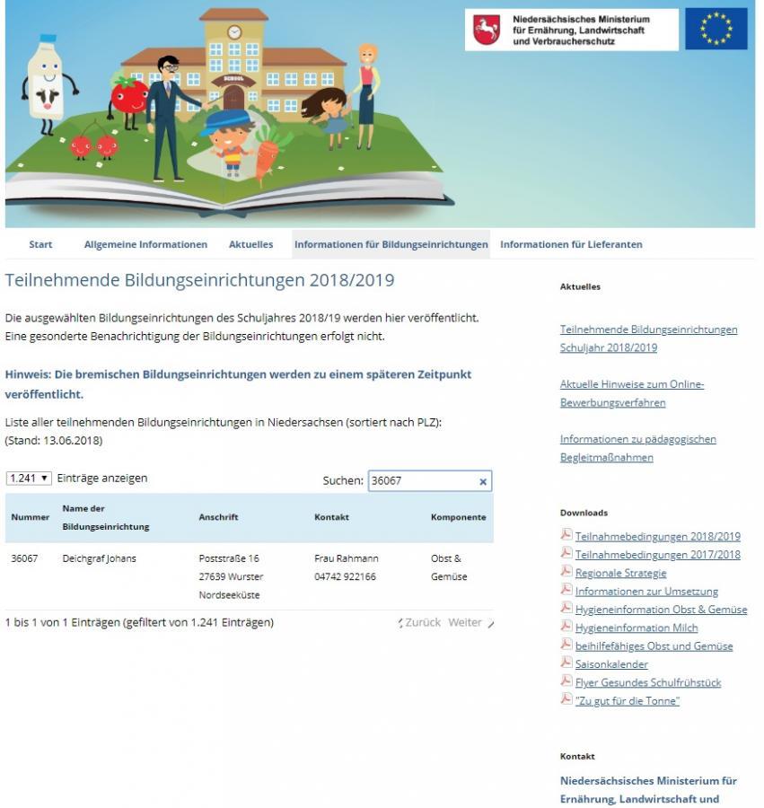 Schulobstprogramm_Teilnehmer_GSDorum_1819