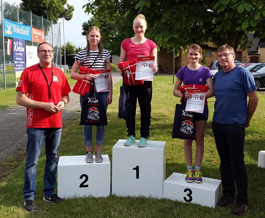 Siegerfoto 5.000m U18 weiblich