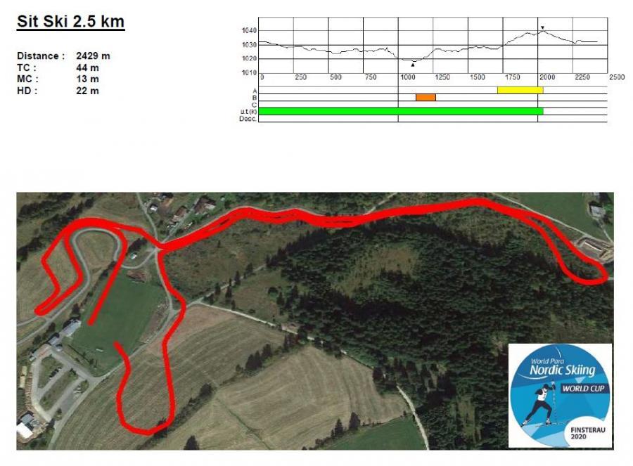 Sit ski 2,5 km 2020