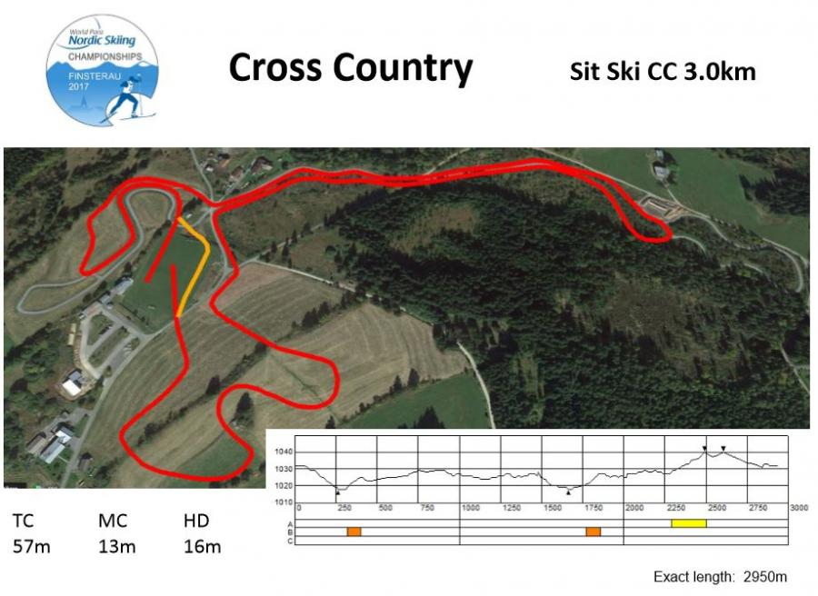 Sit Ski 3,0km CC WM