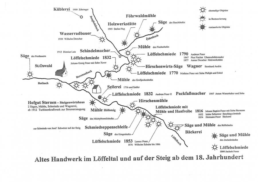 Karte altes Handwerk