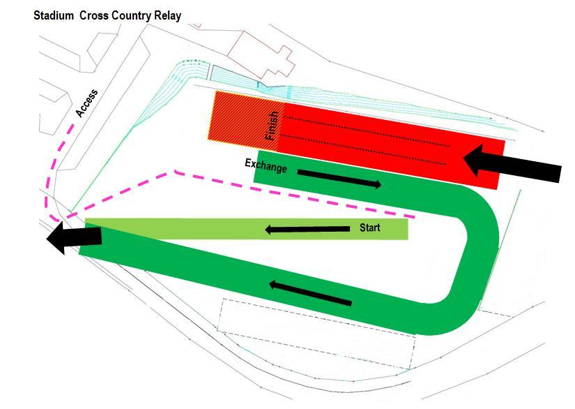 Stadium CC relay