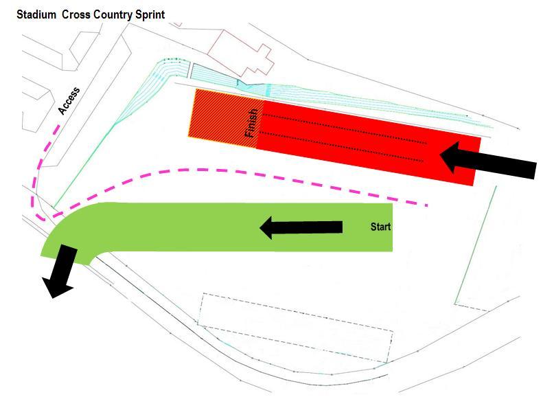 Stadium Sprint