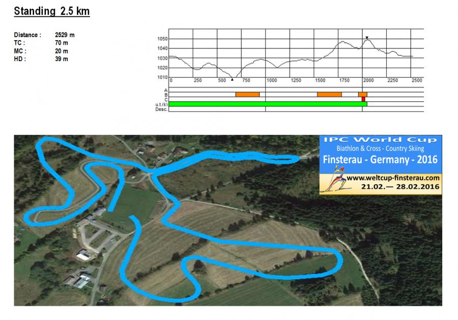 Standing 2,5 km