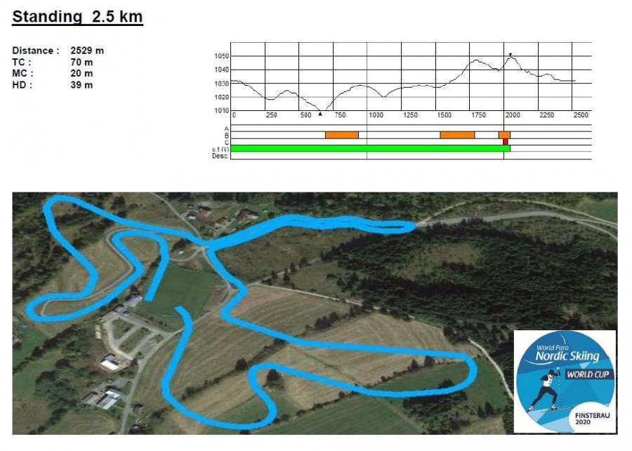Standing 2,5 km 2020