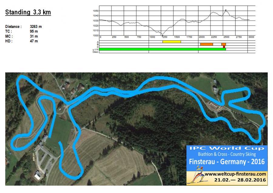 Standing 3,3 km
