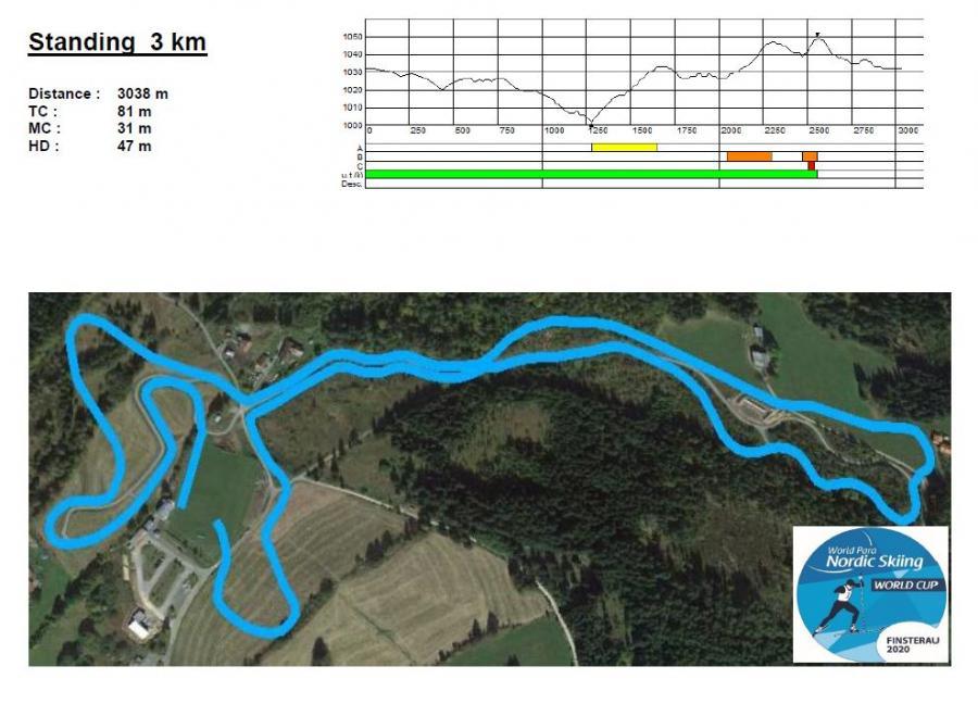 Standing 3,0 km 2020