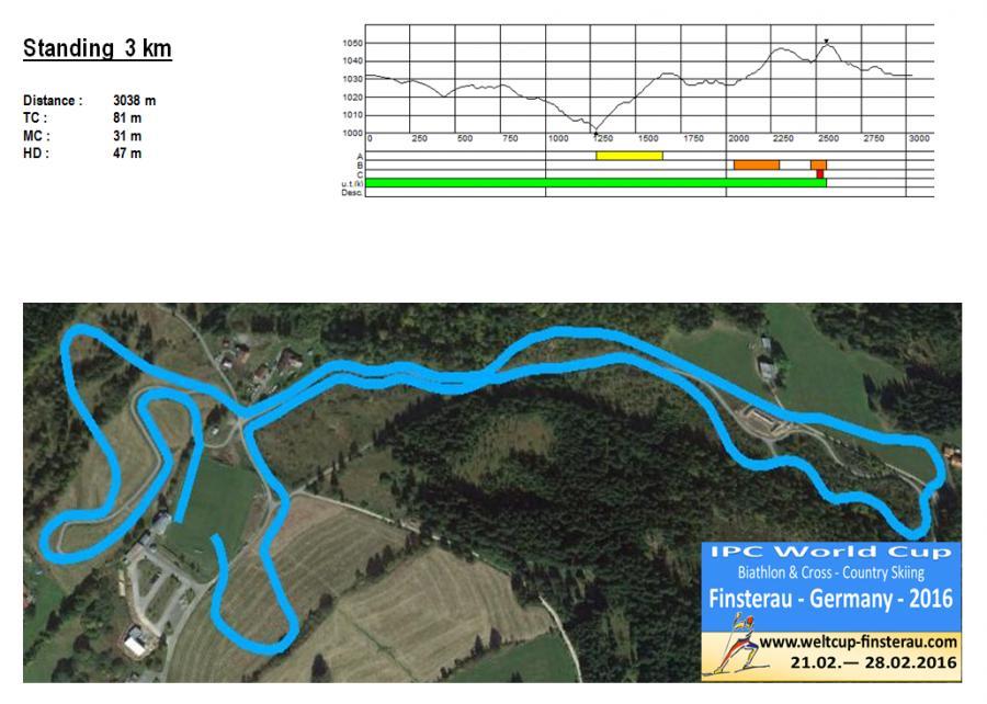 Standing 3,0 km