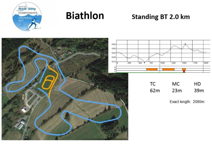 Standing 2,0km BT WM