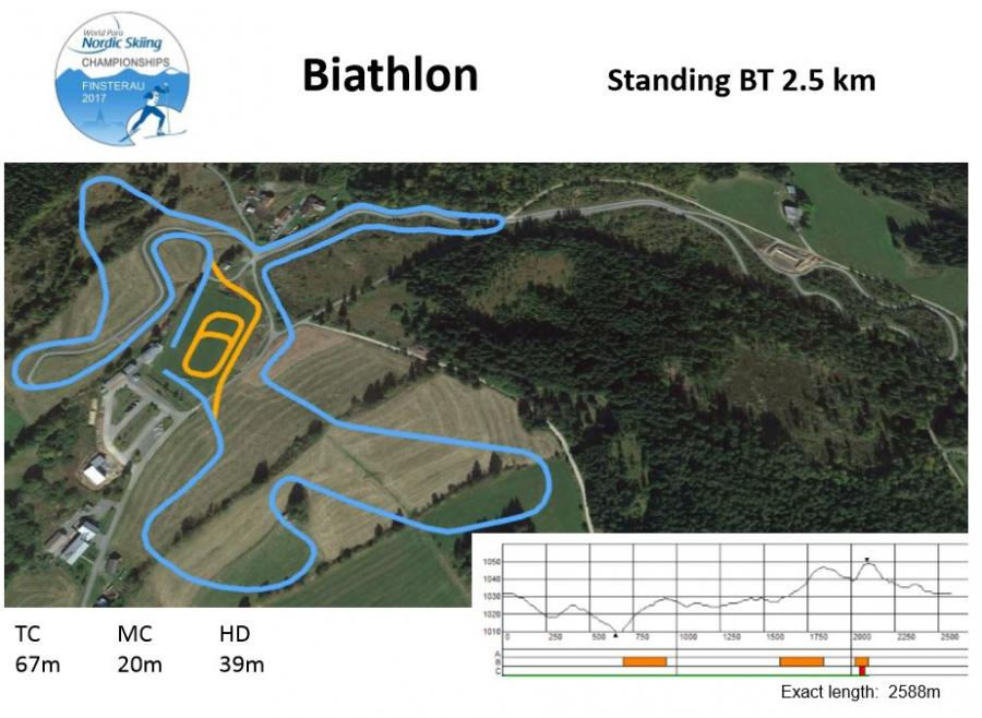 Standing 2,5km BT WM