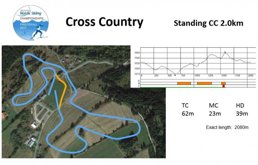Standing 2,0km CC WM